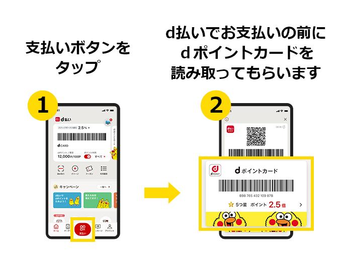 モバイル d ポイント カード 【dポイントクラブ】dポイントカードとは