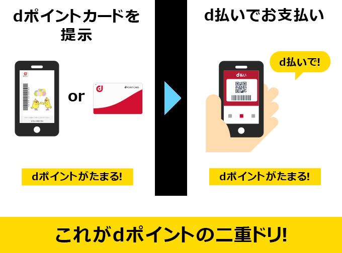 モバイル d ポイント カード Dポイントカードの作り方と種類を解説!お得なdポイントカードは!?