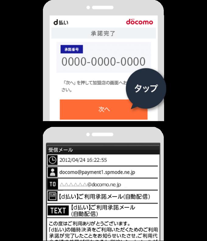 電話 番号 Amazon