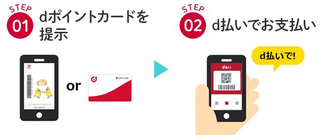 STEP01 dポイントカードを提示 STEP02 d払いでお支払い[d払いで!]