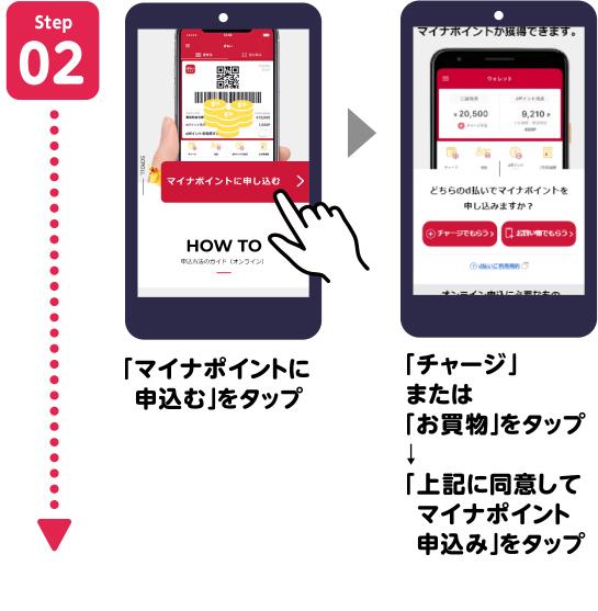 マイナ ポイント d カード id